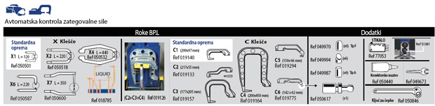 Table of welding clamps